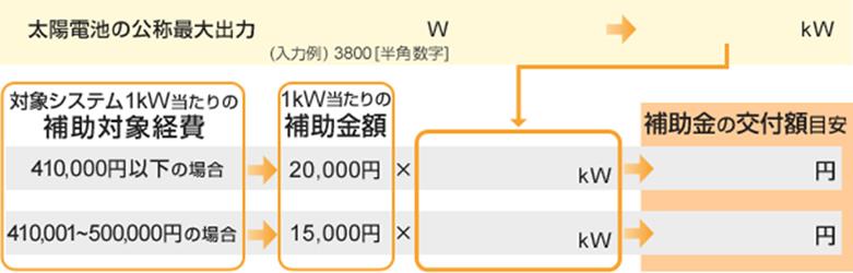 太陽電池の公称最大出力